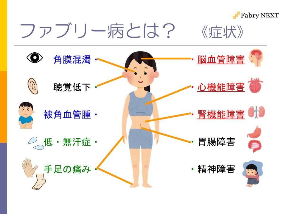 Images of ファブリー病 - Japan...